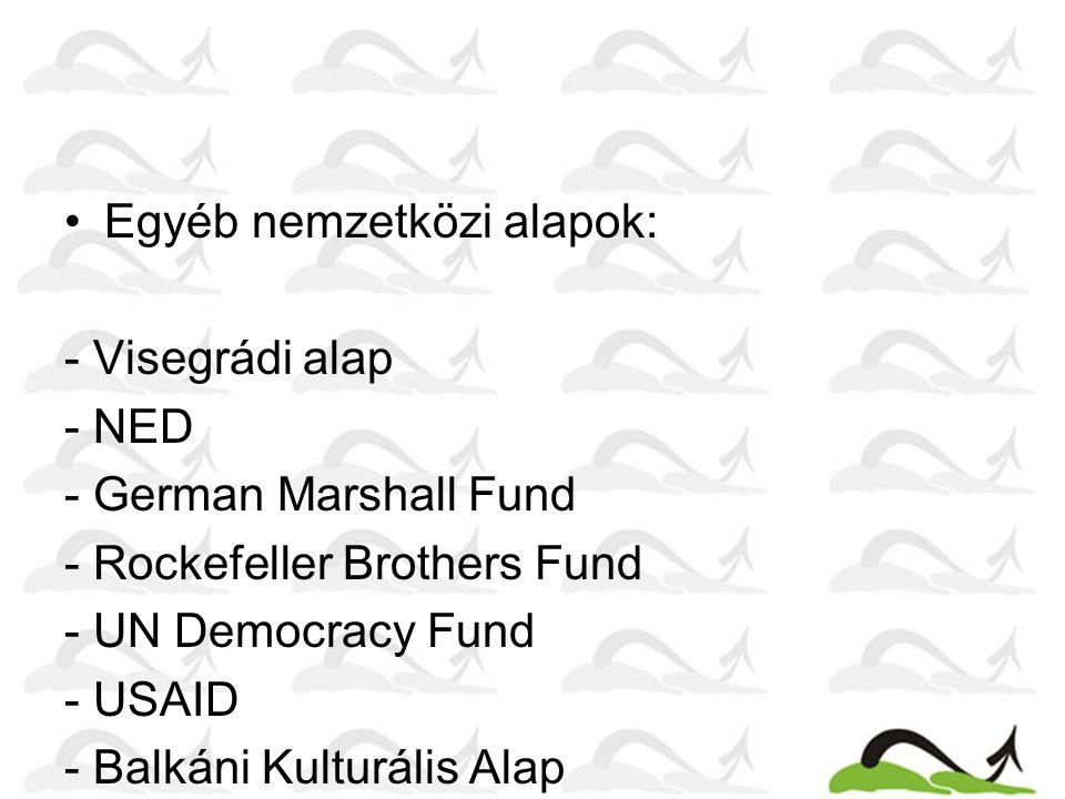 Egyéb nemzetközi alapok: