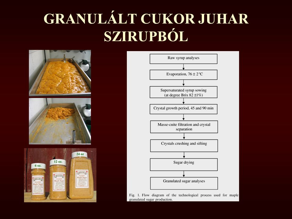 GRANULÁLT CUKOR JUHAR SZIRUPBÓL