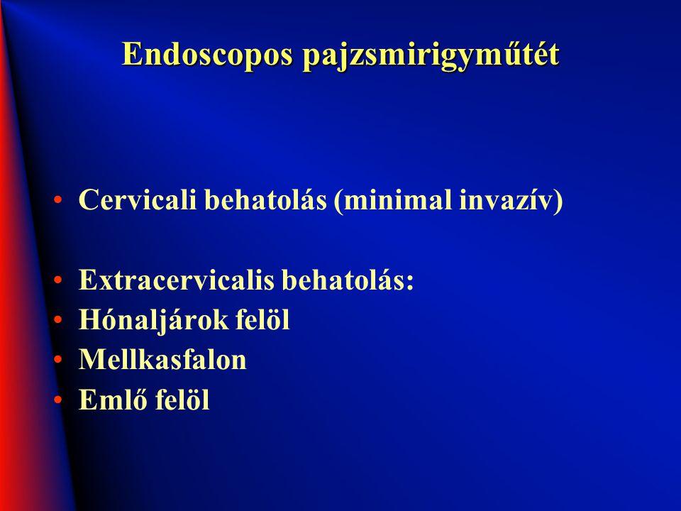 Endoscopos pajzsmirigyműtét