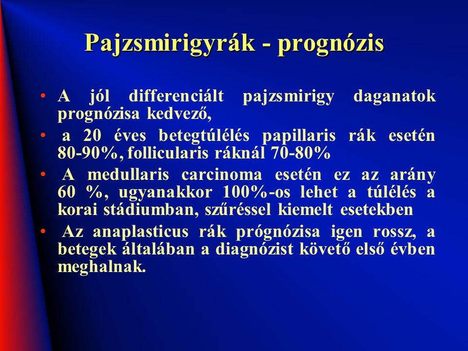 Pajzsmirigyrák - prognózis