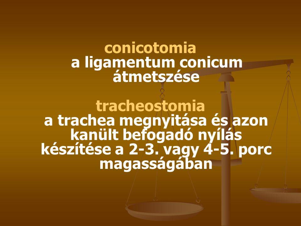 a ligamentum conicum átmetszése