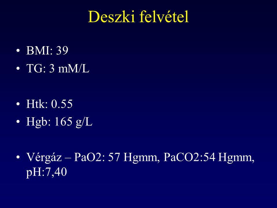 Deszki felvétel BMI: 39 TG: 3 mM/L Htk: 0.55 Hgb: 165 g/L