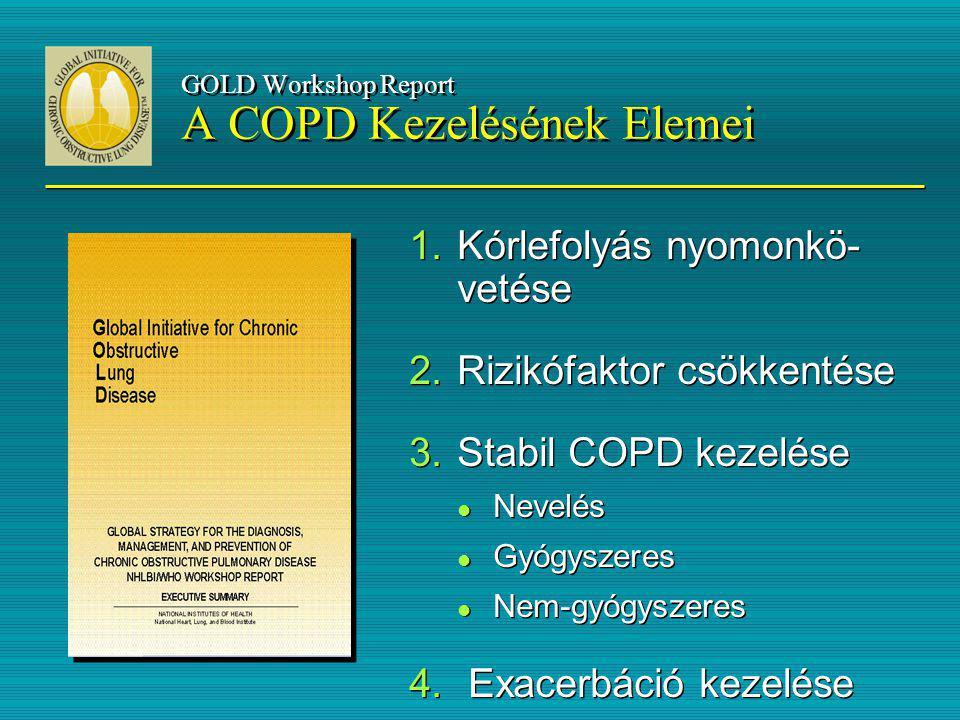 GOLD Workshop Report A COPD Kezelésének Elemei