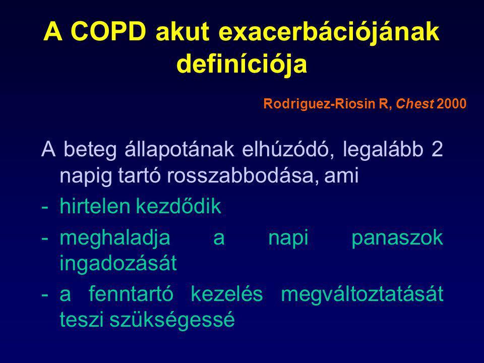 A COPD akut exacerbációjának definíciója