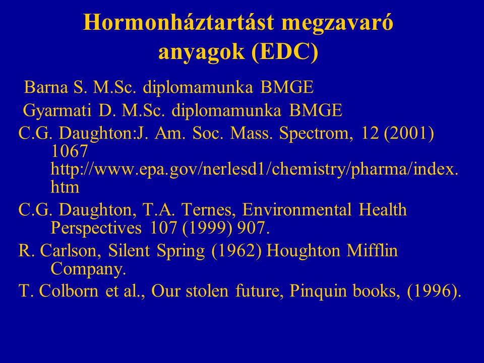 Hormonháztartást megzavaró anyagok (EDC)