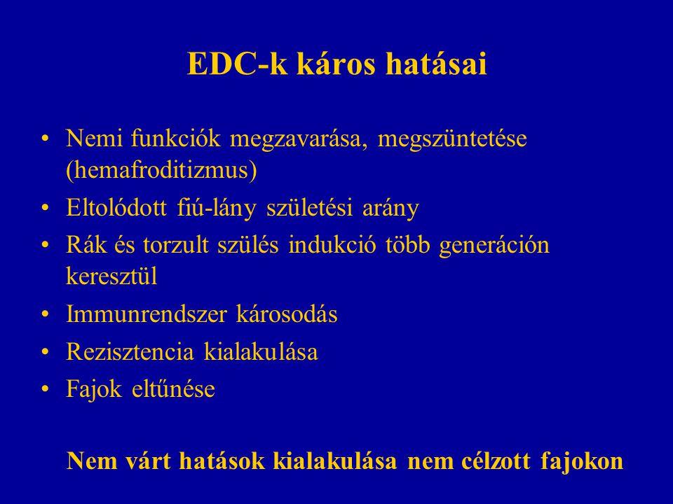 EDC-k káros hatásai Nemi funkciók megzavarása, megszüntetése (hemafroditizmus) Eltolódott fiú-lány születési arány.
