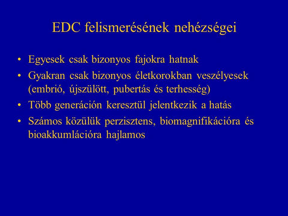 EDC felismerésének nehézségei