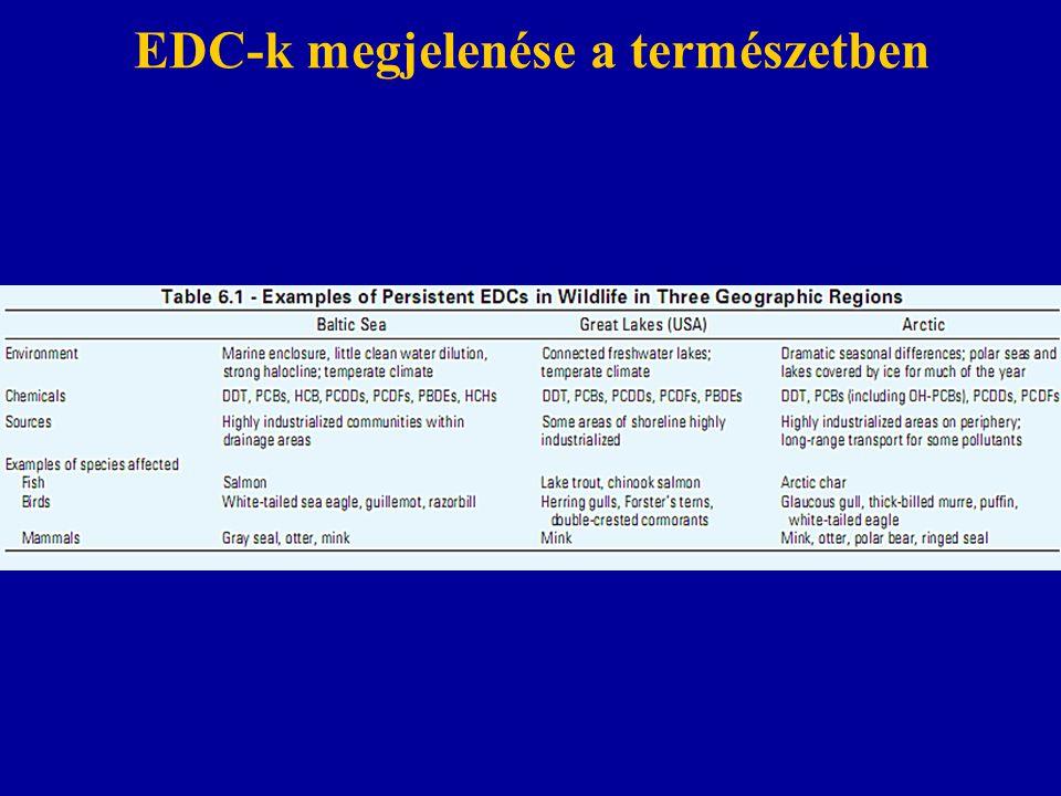EDC-k megjelenése a természetben