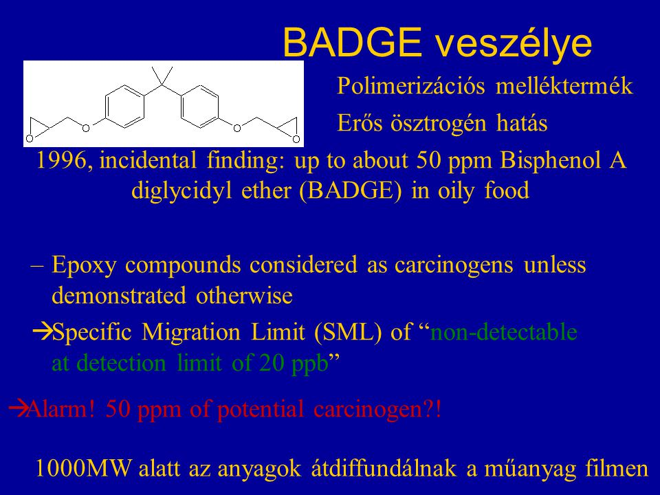 BADGE veszélye Polimerizációs melléktermék Erős ösztrogén hatás