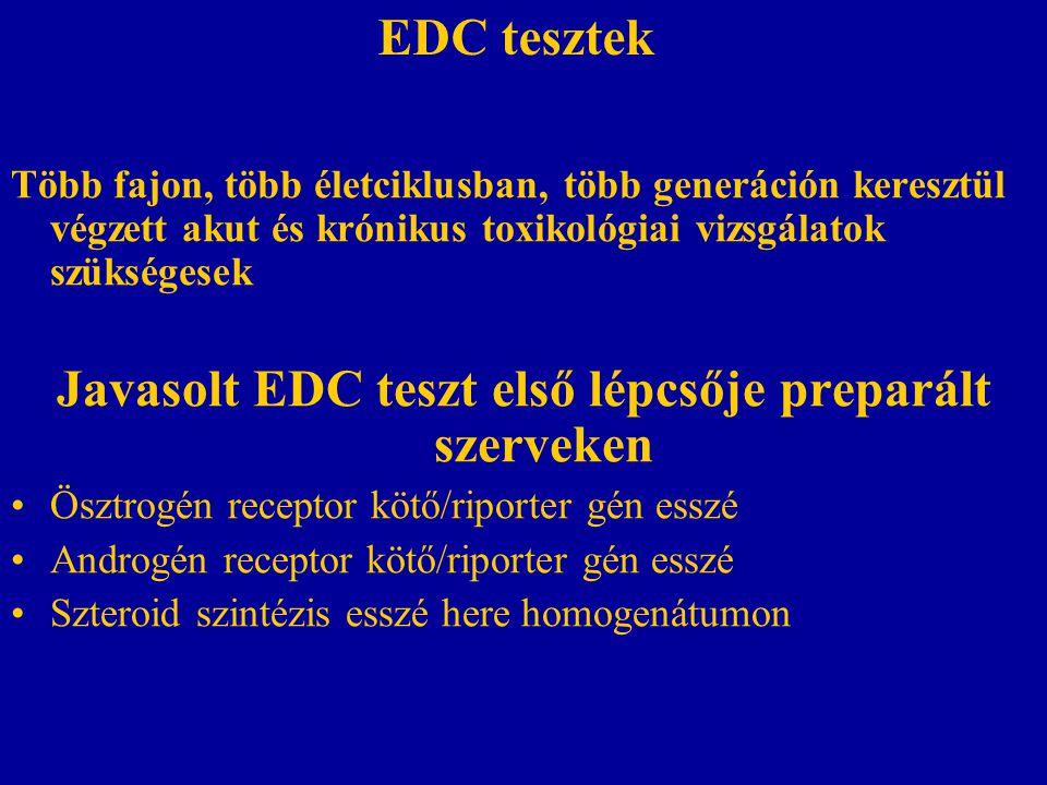 Javasolt EDC teszt első lépcsője preparált szerveken