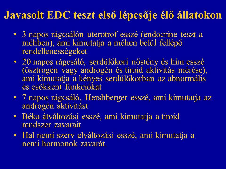 Javasolt EDC teszt első lépcsője élő állatokon