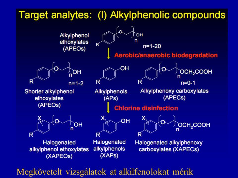 Megkövetelt vizsgálatok at alkilfenolokat mérik