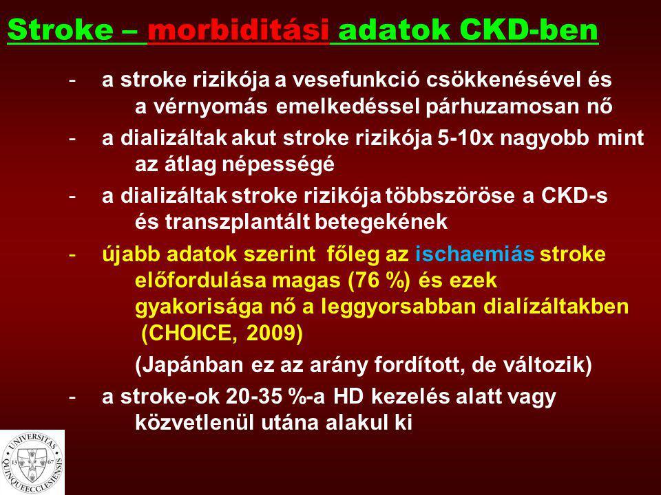 Stroke – morbiditási adatok CKD-ben