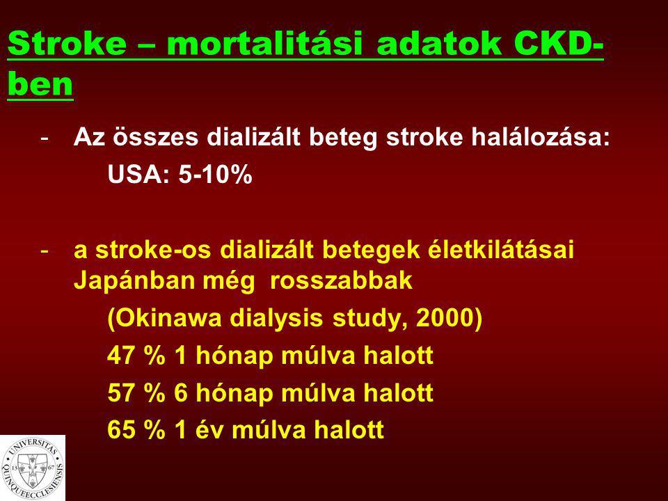 Stroke – mortalitási adatok CKD-ben