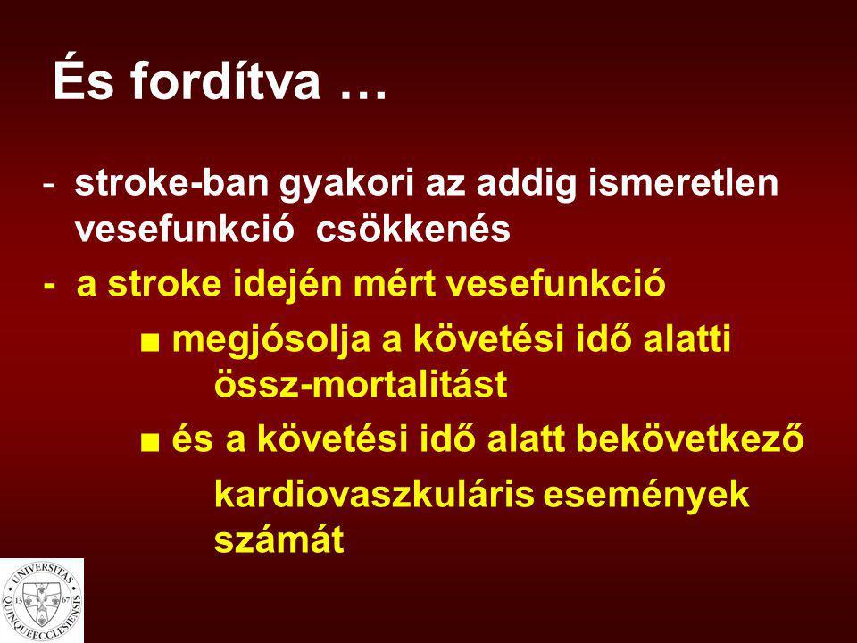 És fordítva … stroke-ban gyakori az addig ismeretlen vesefunkció csökkenés. - a stroke idején mért vesefunkció.
