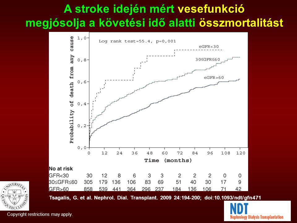 A stroke idején mért vesefunkció megjósolja a követési idő alatti összmortalitást