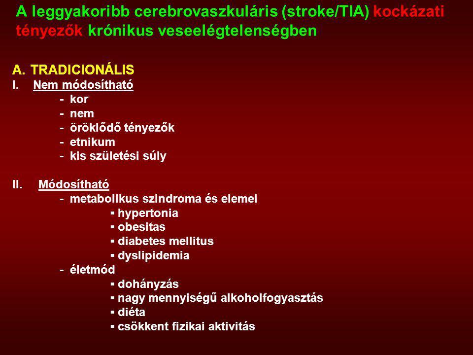 A leggyakoribb cerebrovaszkuláris (stroke/TIA) kockázati tényezők krónikus veseelégtelenségben