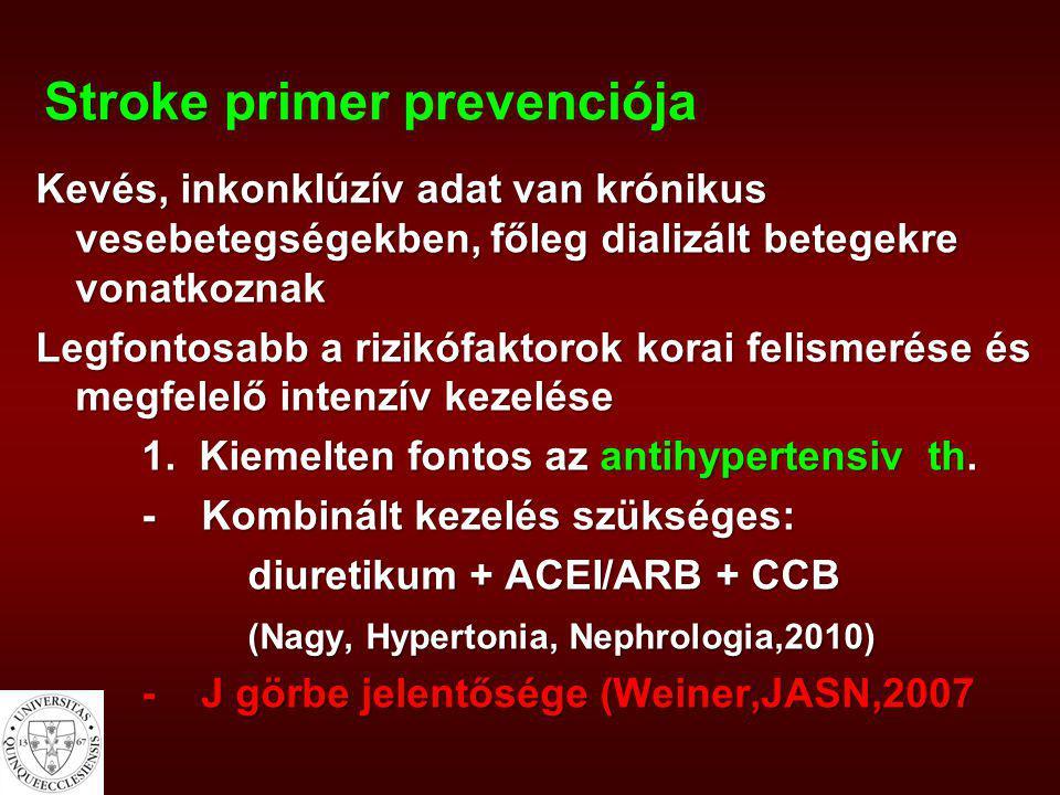 Stroke primer prevenciója