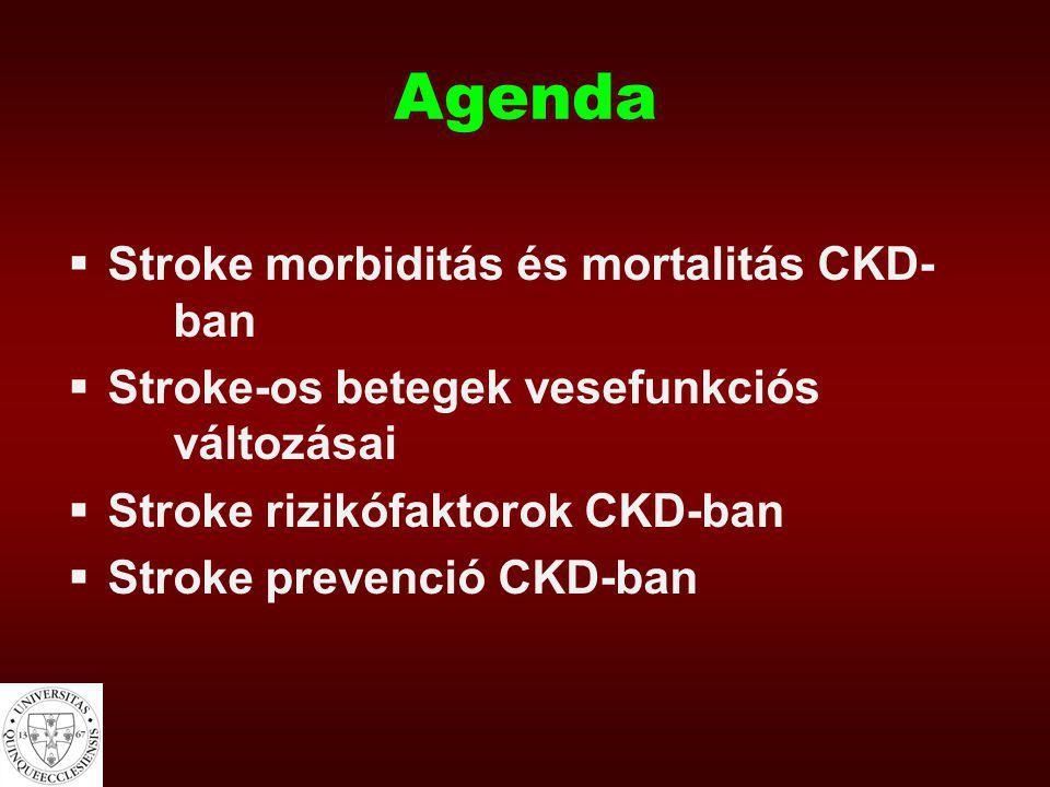Agenda Stroke morbiditás és mortalitás CKD- ban