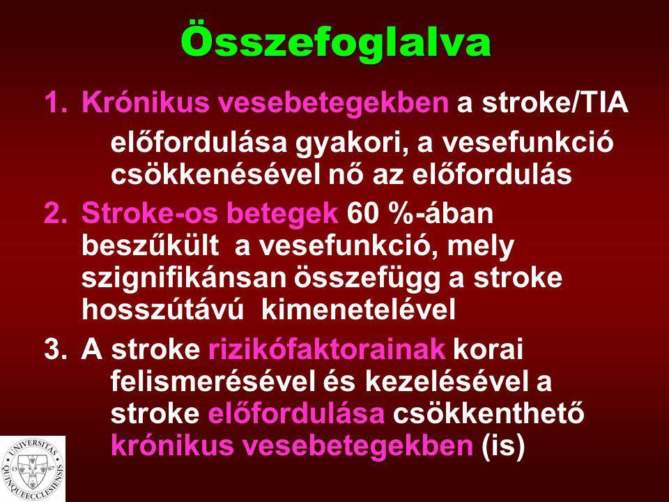 Összefoglalva Krónikus vesebetegekben a stroke/TIA