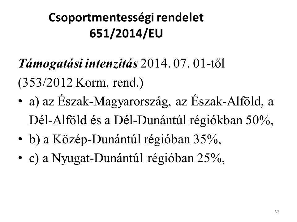 Csoportmentességi rendelet 651/2014/EU