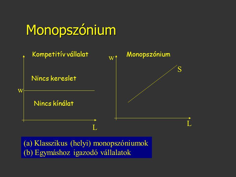 Monopszónium w S w L L (a) Klasszikus (helyi) monopszóniumok