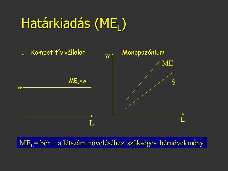 Határkiadás (MEL) w MEL S w L L