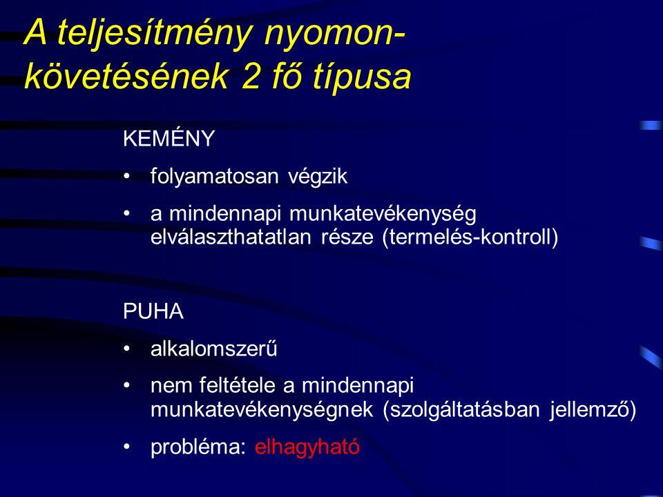 A teljesítmény nyomon- követésének 2 fő típusa