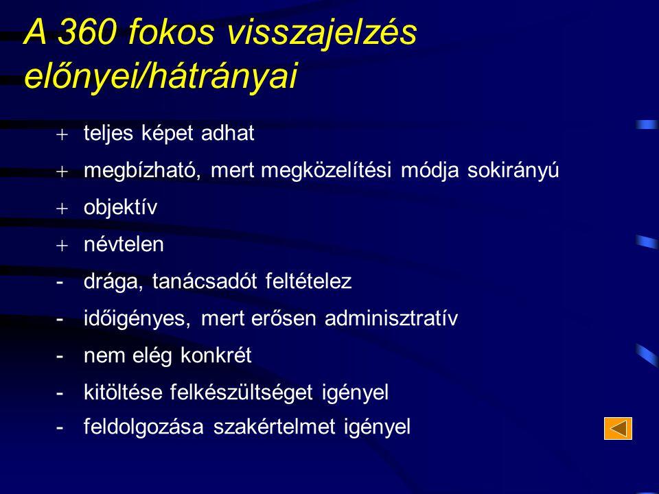 A 360 fokos visszajelzés előnyei/hátrányai