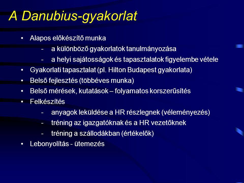A Danubius-gyakorlat Alapos előkészítő munka