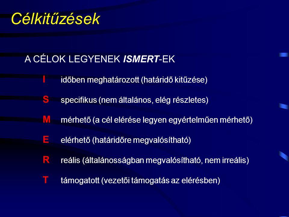 Célkitűzések A CÉLOK LEGYENEK ISMERT-EK