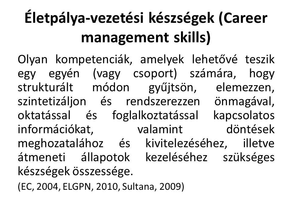 Életpálya-vezetési készségek (Career management skills)