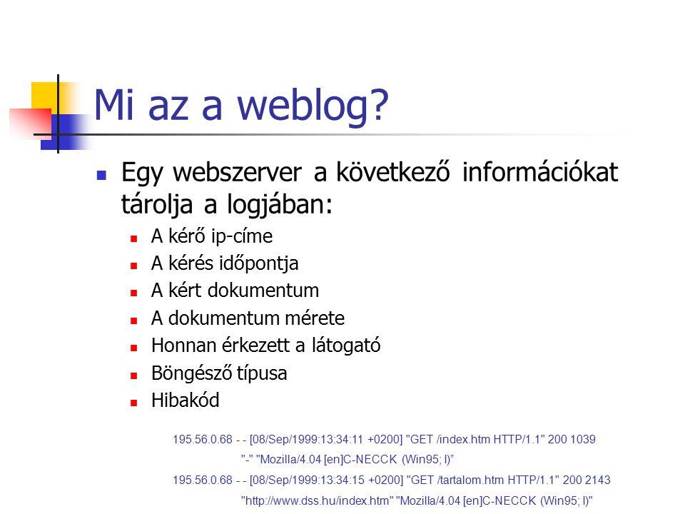 Mi az a weblog Egy webszerver a következő információkat tárolja a logjában: A kérő ip-címe. A kérés időpontja.