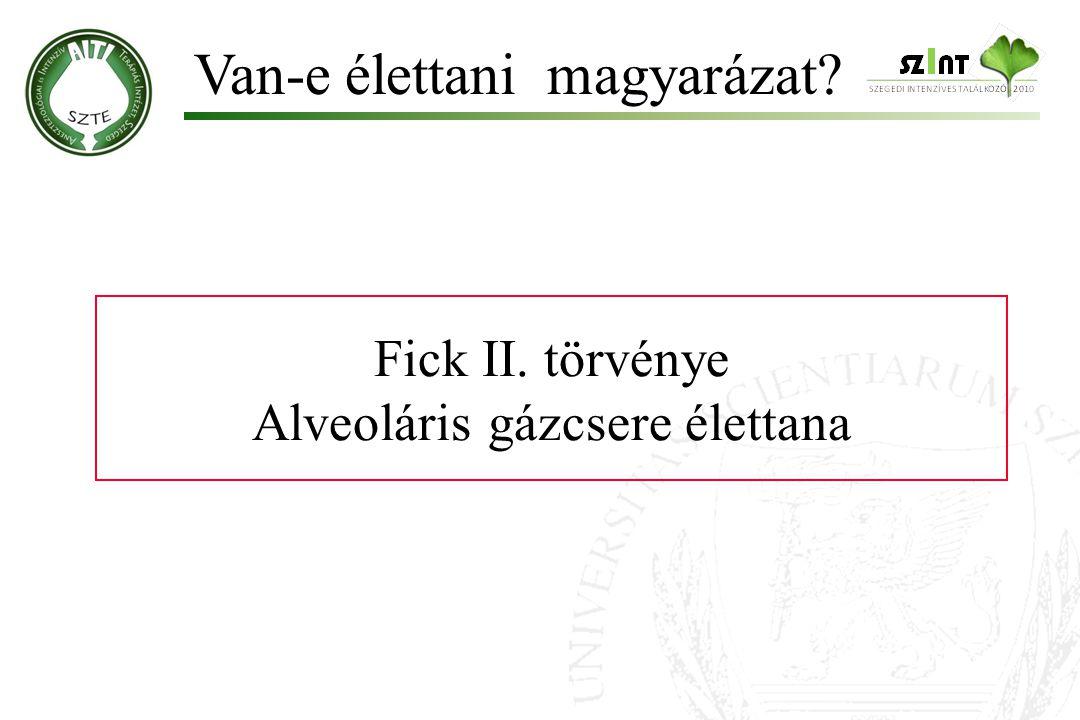 Fick II. törvénye Alveoláris gázcsere élettana