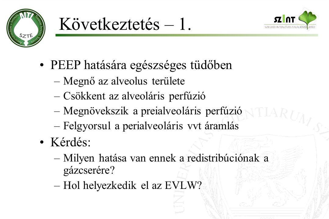 Következtetés – 1. PEEP hatására egészséges tüdőben Kérdés: