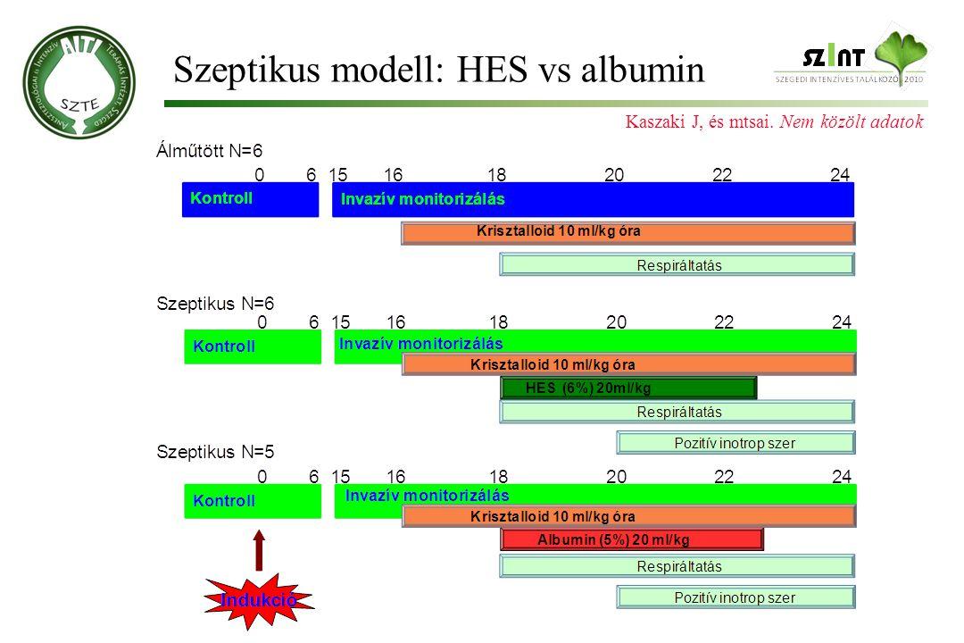 Szeptikus modell: HES vs albumin