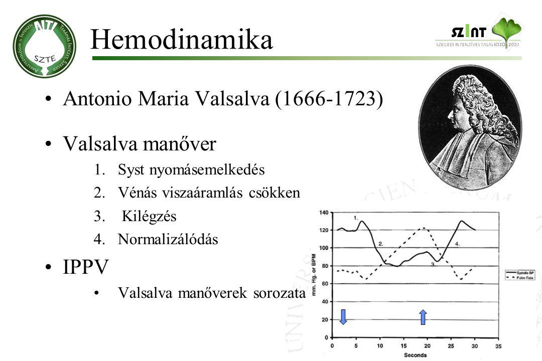 Hemodinamika Antonio Maria Valsalva (1666-1723) Valsalva manőver IPPV