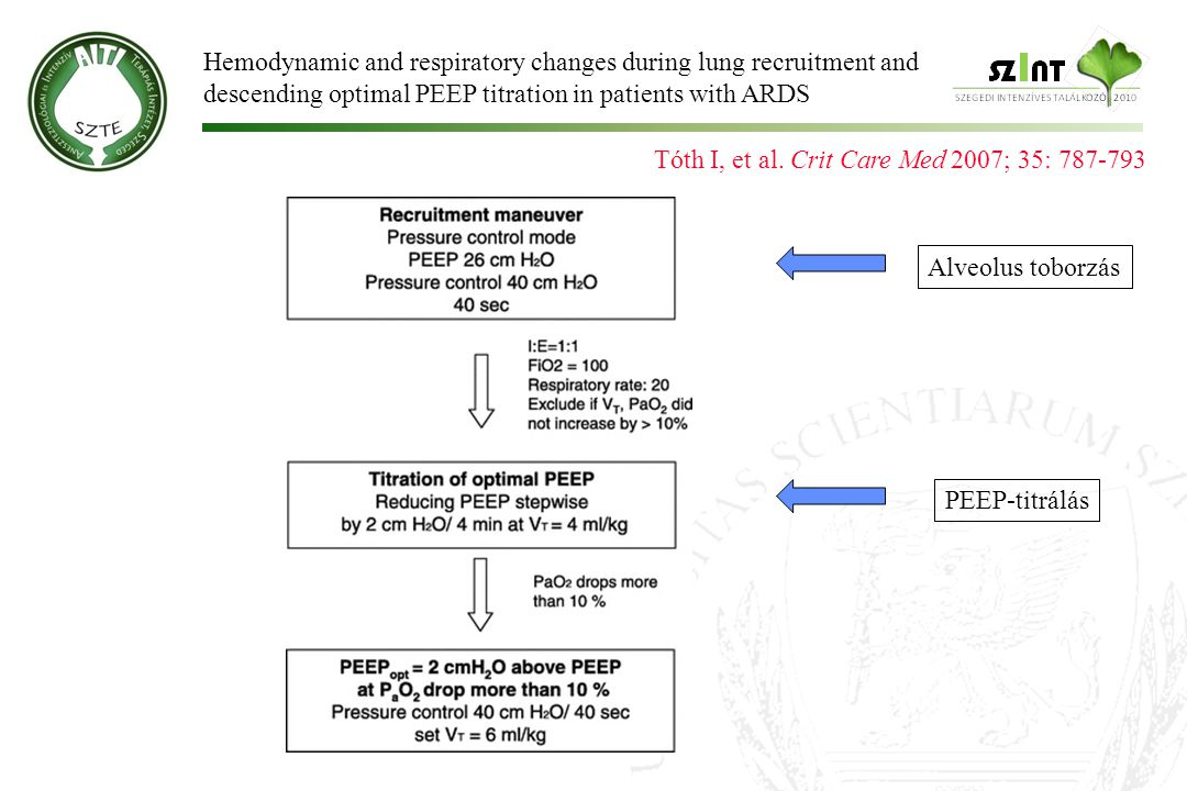 Hemodynamic and respiratory changes during lung recruitment and
