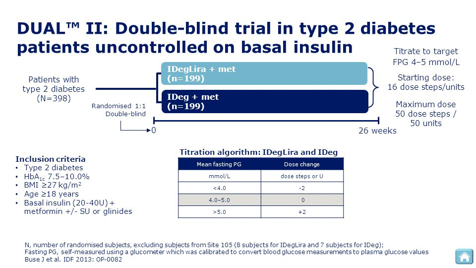 DUAL™ II: Double-blind trial in type 2 diabetes patients uncontrolled on basal insulin