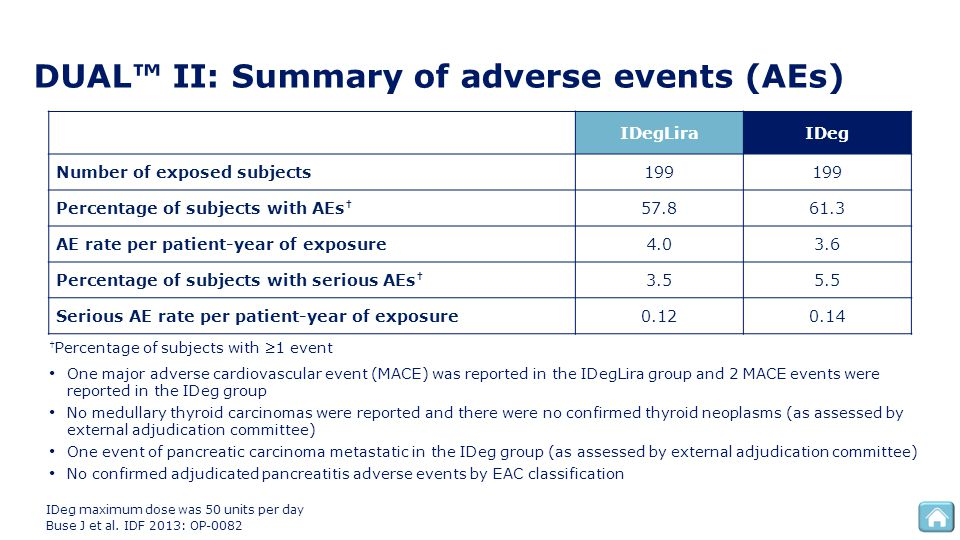 DUAL™ II: Summary of adverse events (AEs)