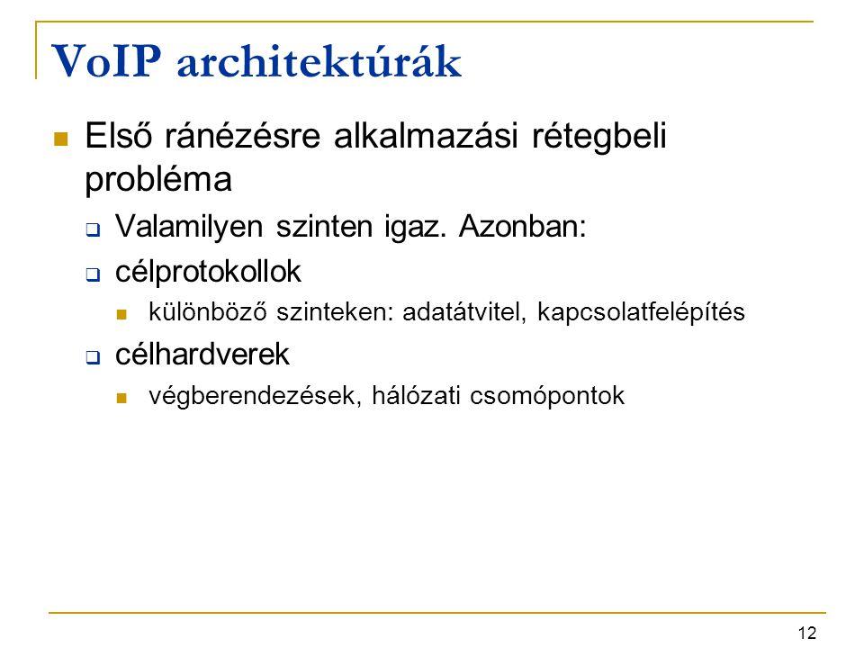 VoIP architektúrák Első ránézésre alkalmazási rétegbeli probléma