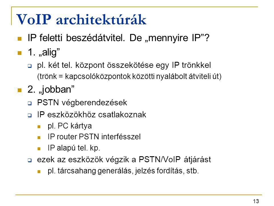 """VoIP architektúrák IP feletti beszédátvitel. De """"mennyire IP"""