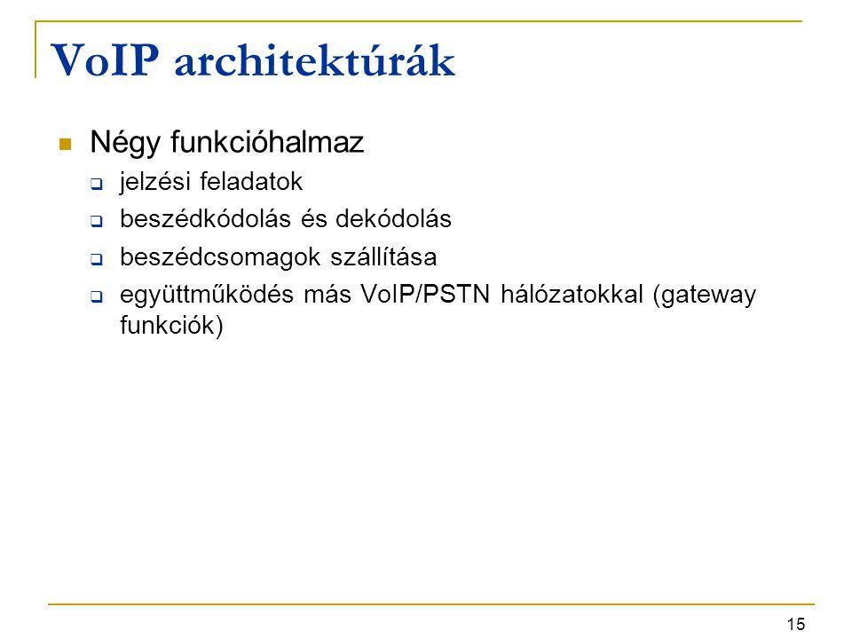 VoIP architektúrák Négy funkcióhalmaz jelzési feladatok