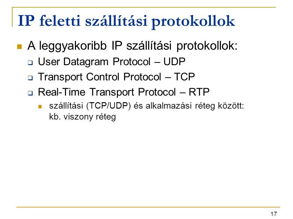 IP feletti szállítási protokollok