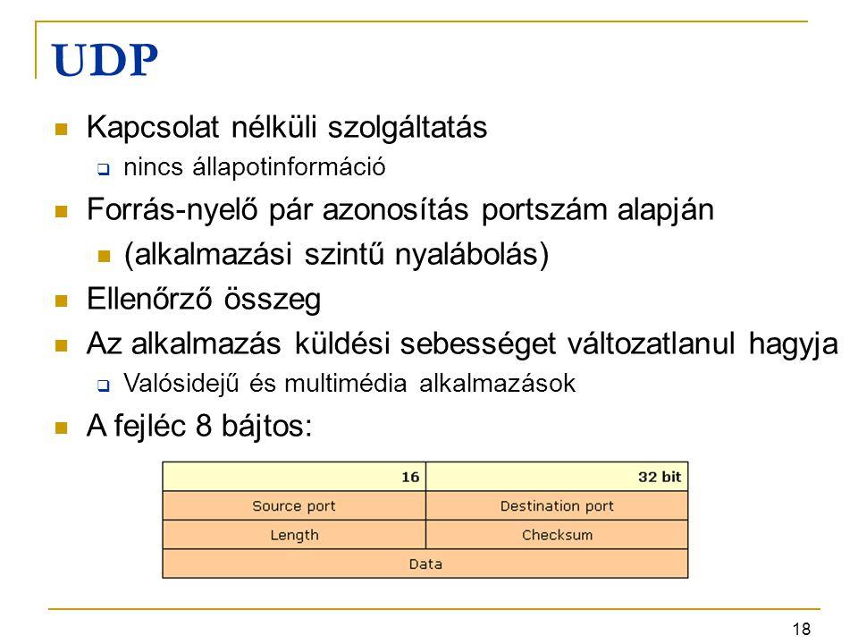 UDP Kapcsolat nélküli szolgáltatás