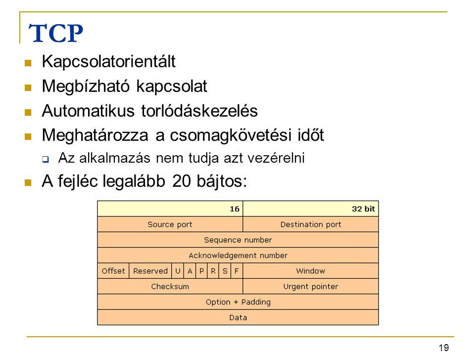 TCP Kapcsolatorientált Megbízható kapcsolat