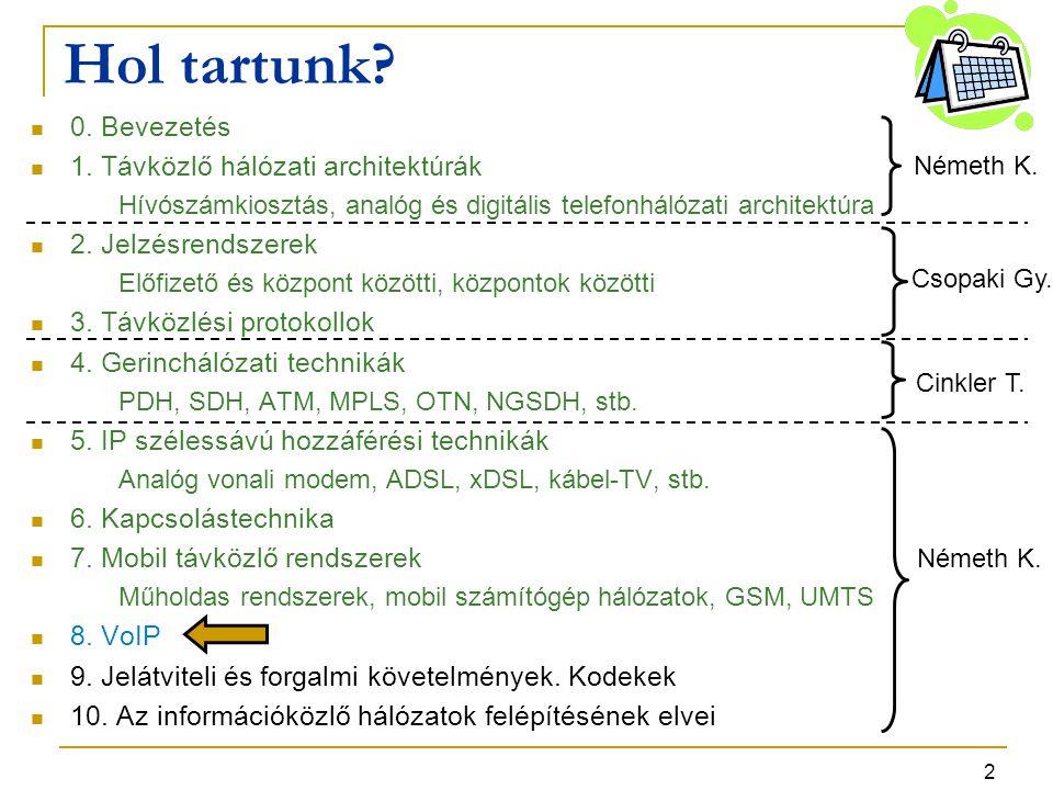 Hol tartunk 0. Bevezetés 1. Távközlő hálózati architektúrák