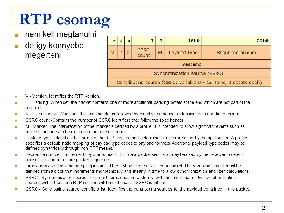 RTP csomag nem kell megtanulni de így könnyebb megérteni