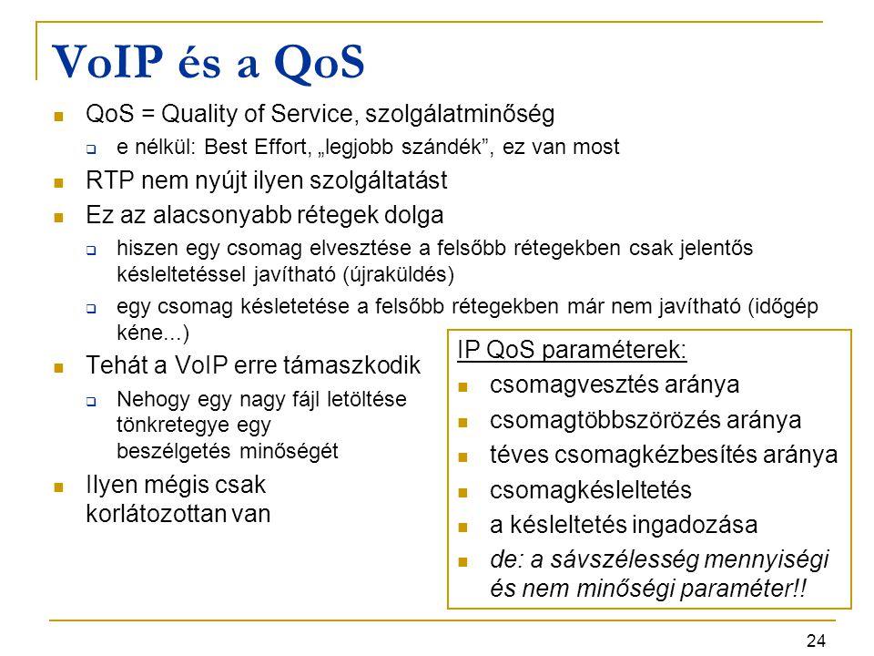VoIP és a QoS QoS = Quality of Service, szolgálatminőség