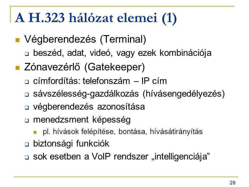 A H.323 hálózat elemei (1) Végberendezés (Terminal)